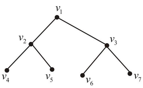 Solved: In each of either draw a graph with the given