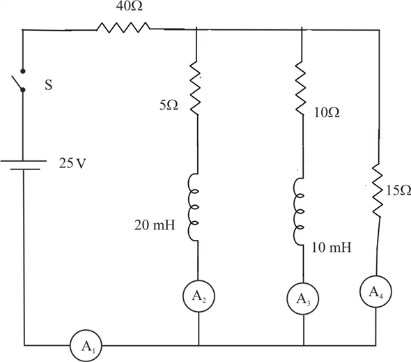 Solved: CP In the circuit shown in Fig. P30.65, switch S