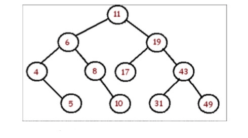 Solved: Data Structure In Javasuppose We Do Not Wish To Un