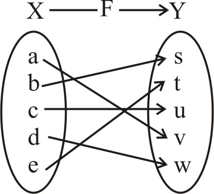 Solved: Let X = {a, b, c, d, e} and Y = {s, t, u, v, w