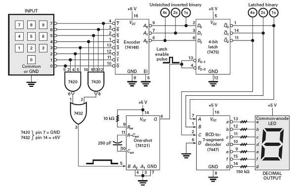 Refer to Fig. 7-12 or Fig. 7-13. Pin 6 of the 7432 IC g
