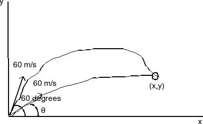 A Projectile Is Fired With A Speed Of V=60 M/s At