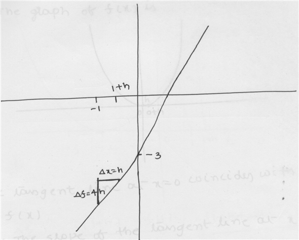 Solved: In Problems find the derivative at the indicated