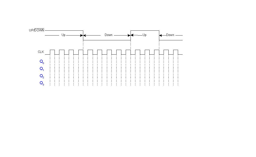 Solved: Question:Show The Timing Diagram Anddetermine The