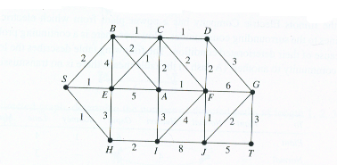 Solved: In the following weighted graph, find a shortest