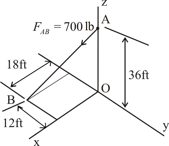 Solved: Chapter 2 Problem 116P Solution