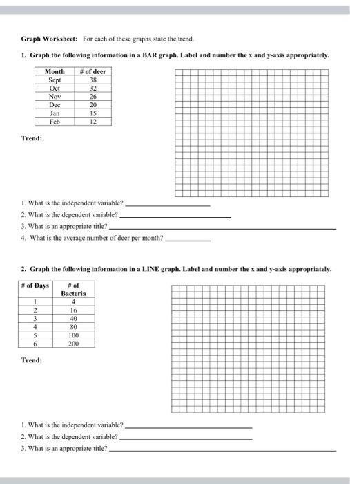 Graph Worksheet Graphing And Intro To Science : graph, worksheet, graphing, intro, science, Chemistry, Summer, Assignment, Graphing, And..., Chegg.com