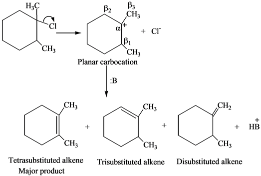 Solved: What alkene is the major product formed from each