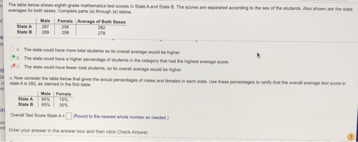 Solved: Grade Mathematics Test Scores In State A And State