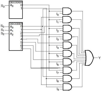 Solved: Construct A 12-to-1-line Multiplexer With A 3-to-8