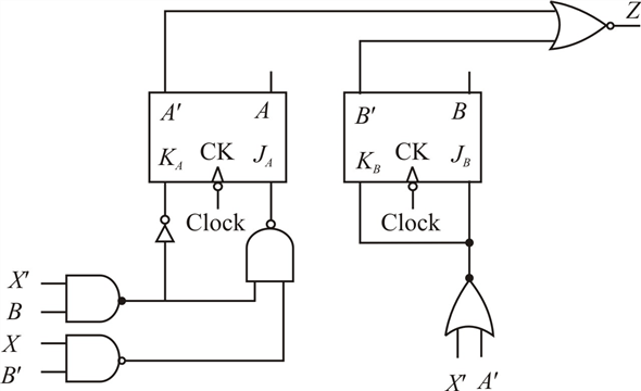 Solved: (a) For the following sequential circuit, find the