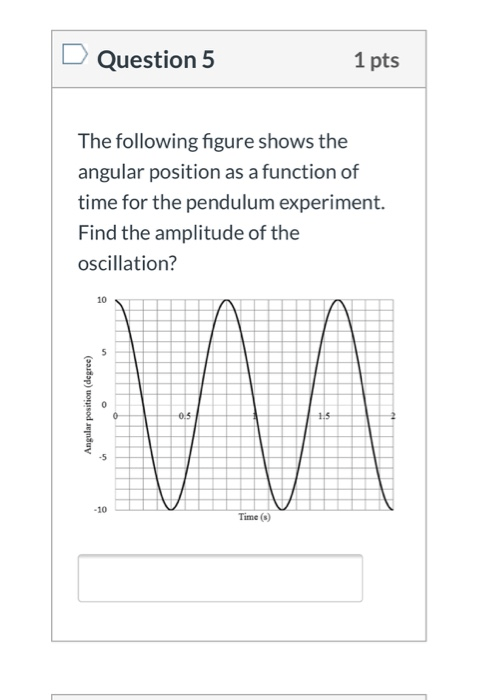 Solved: Question 3 2 Pts The Pendulum Experiment Was Condu