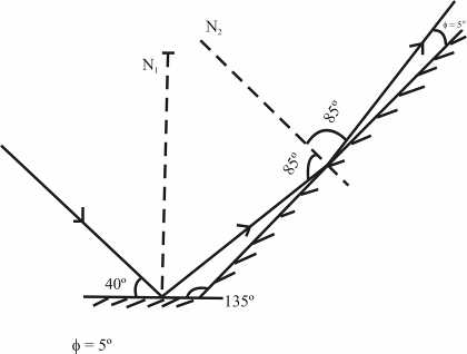 Solved: Two mirrors meet at a 135° angle, Fig. 23–47. If