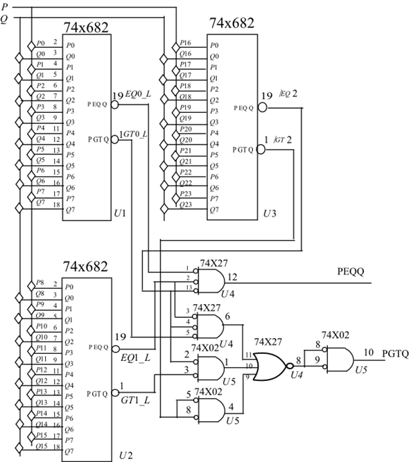 Solved: Design a 24-bit comparator using three 74x682s and