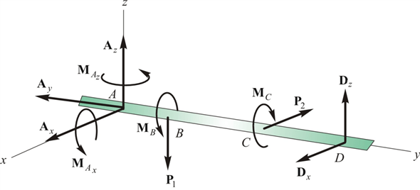 Solved: Draw a free-body diagram of the shaft shown in Fig