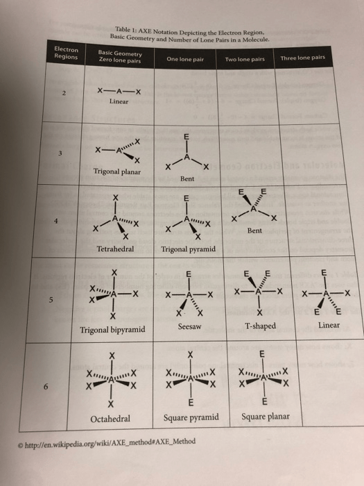 Draw The Lewis Structure For No. : lewis, structure, Solved:, Lewis, Structure, Including, Chegg.com