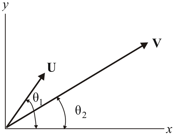 Solved: Chapter 2 Problem 132P Solution