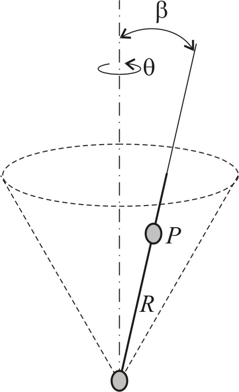Solved: The rod OA is held at the constant angle β = 30