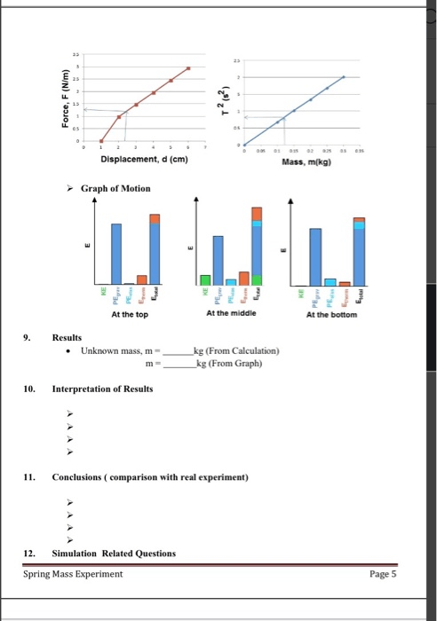 Need Help With My Lab Report On Masses And Springs