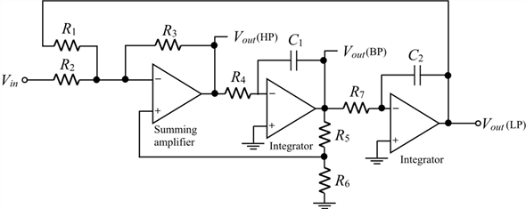 Solved: A state-variable filter consists of(a) one op-amp