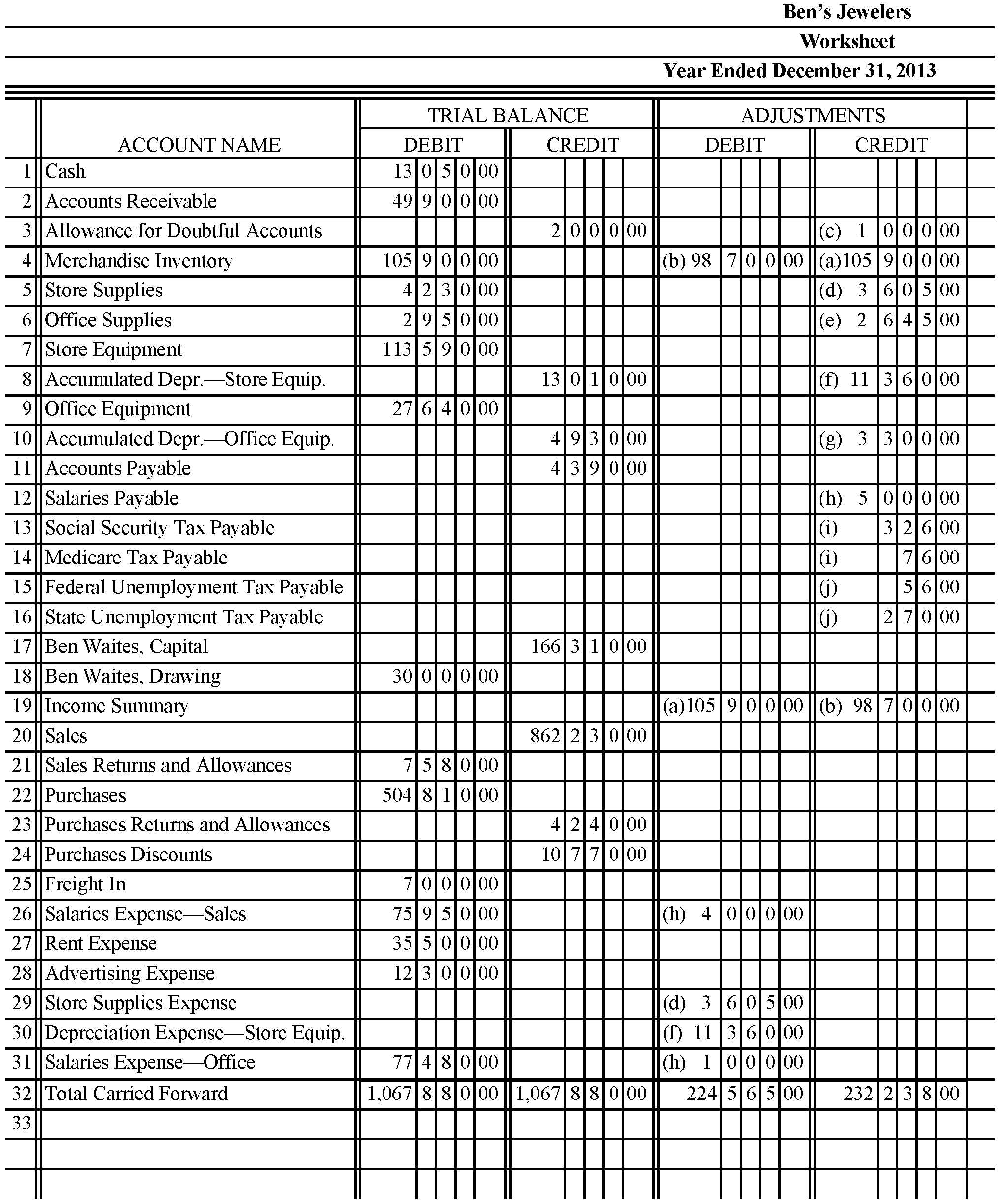 Accounting Chapter 1 Worksheet