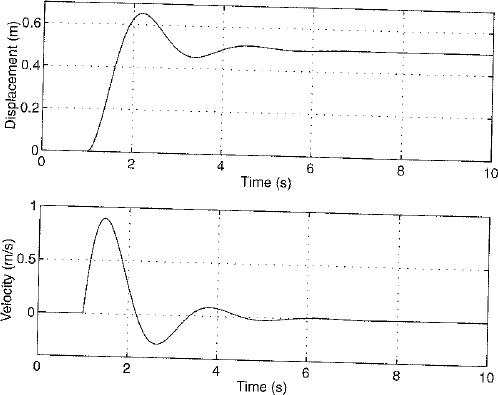 Solved: Find ωn and ζ for the system in Example 4.5 when B