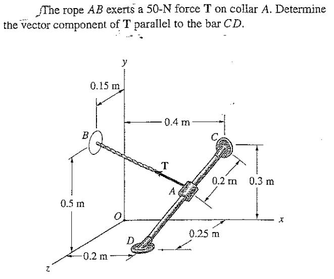 Solved: The Rope AB Exerts A 50-N Force T On Collar A. Det