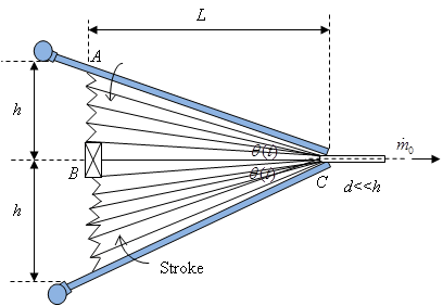 Solved: A bellows may be modeled as a deforming wedge
