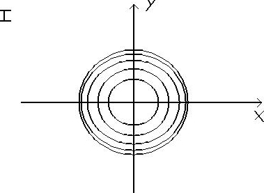Solved: Two Contour Maps Are Shown. One Is For A Function