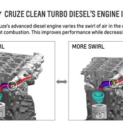 engine turbo diagram [ 3050 x 2038 Pixel ]