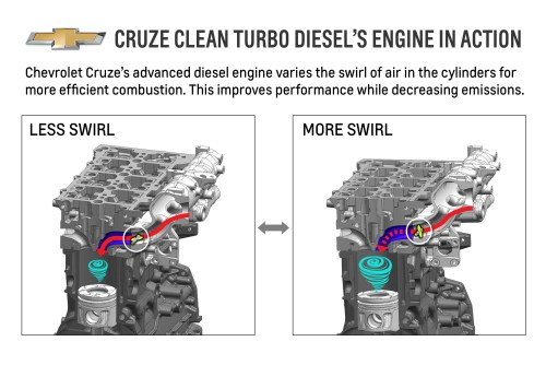 small resolution of engine turbo diagram