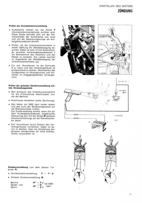 Alfa Romeo 2600 Berlina Spider Sprint repair manual
