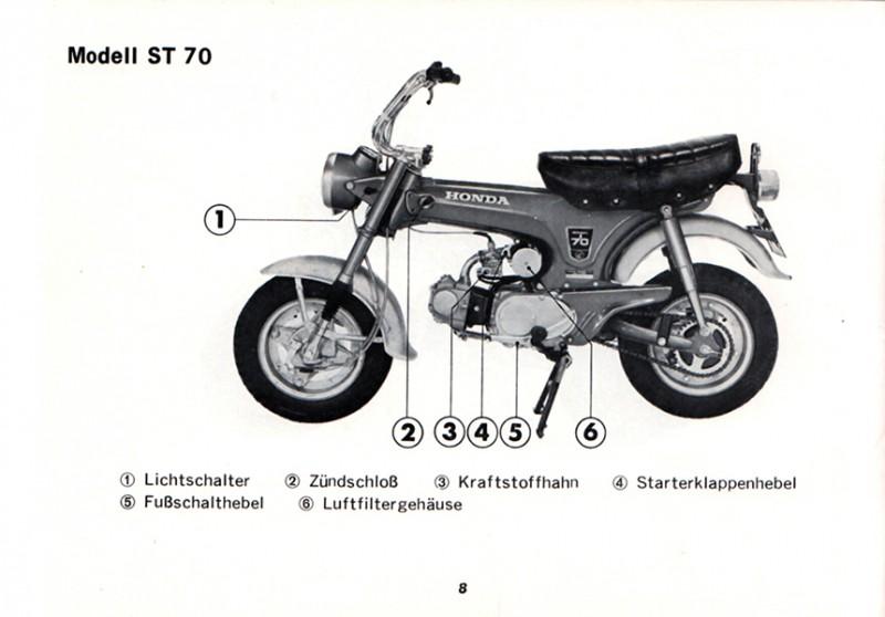Honda Dax ST 50 70 Operating Manual Operating Manual