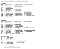 The Browns' depth chart for Week 1 has 3 rookie starters ...