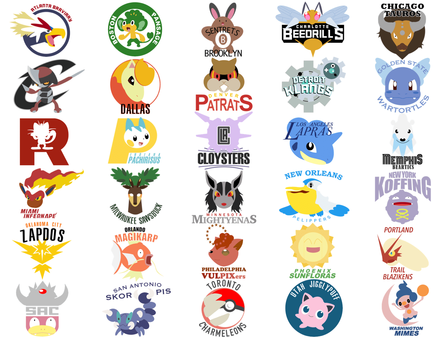 Someone Reimagined NBA Teams With Pokemon Logos