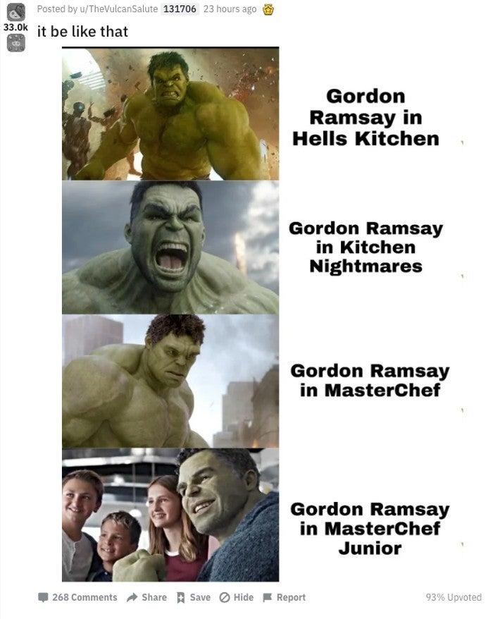The Hulk Meme : Avengers, Comparing, Gordon, Ramsay, Viral