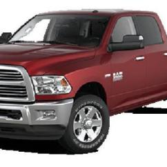 Dodge Electronic Ignition Wiring Diagram Ruger Ar 15 Exploded And Chrysler News Recalls Page 2 Fca Us The Former Group Is Recalling 890 785 Model Year 2004 2007 Ram 1500 Durango 2005 2500 Charger Magnum Dakota