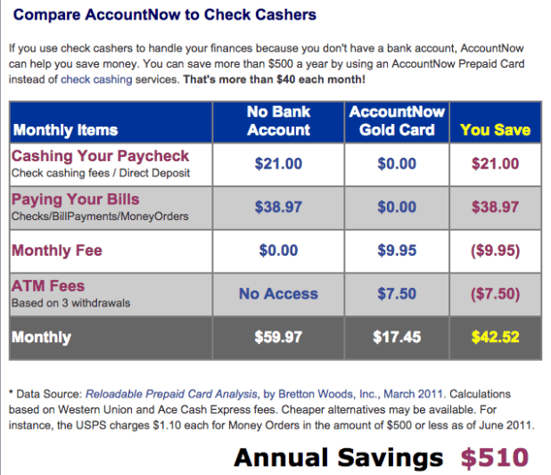 accountnow prepaid visa card review poemview co - Moneygram Prepaid Card