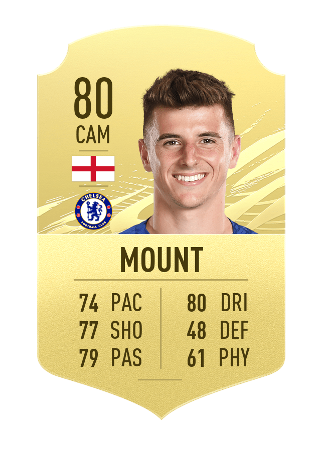 Jules kounde has received an sbc in fifa 21's ultimate team as road to the final cards returns to fut! Jules Kounde Fifa 21 Face - FIFA 21: guía para conseguir a ...