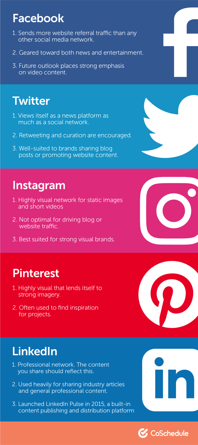 professional social media platforms