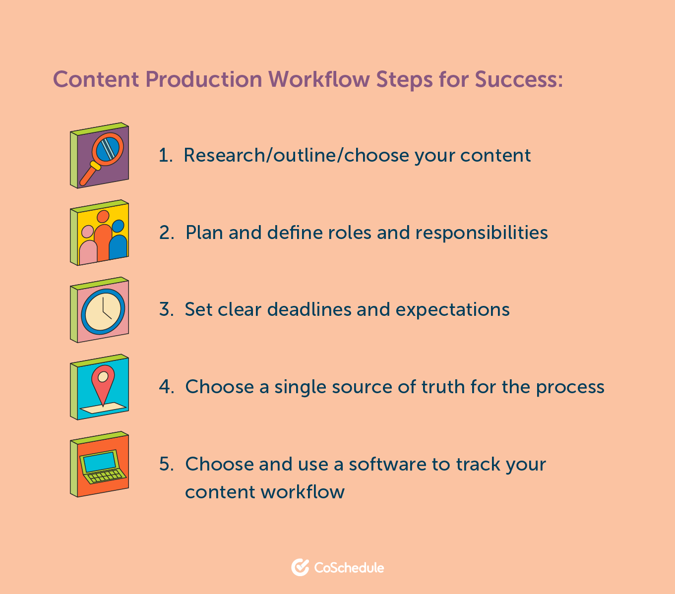 Content production workflow steps