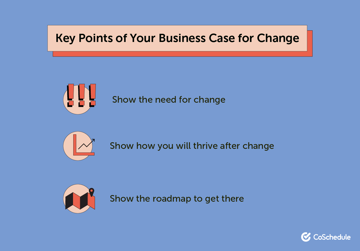 Key points of your business case for change