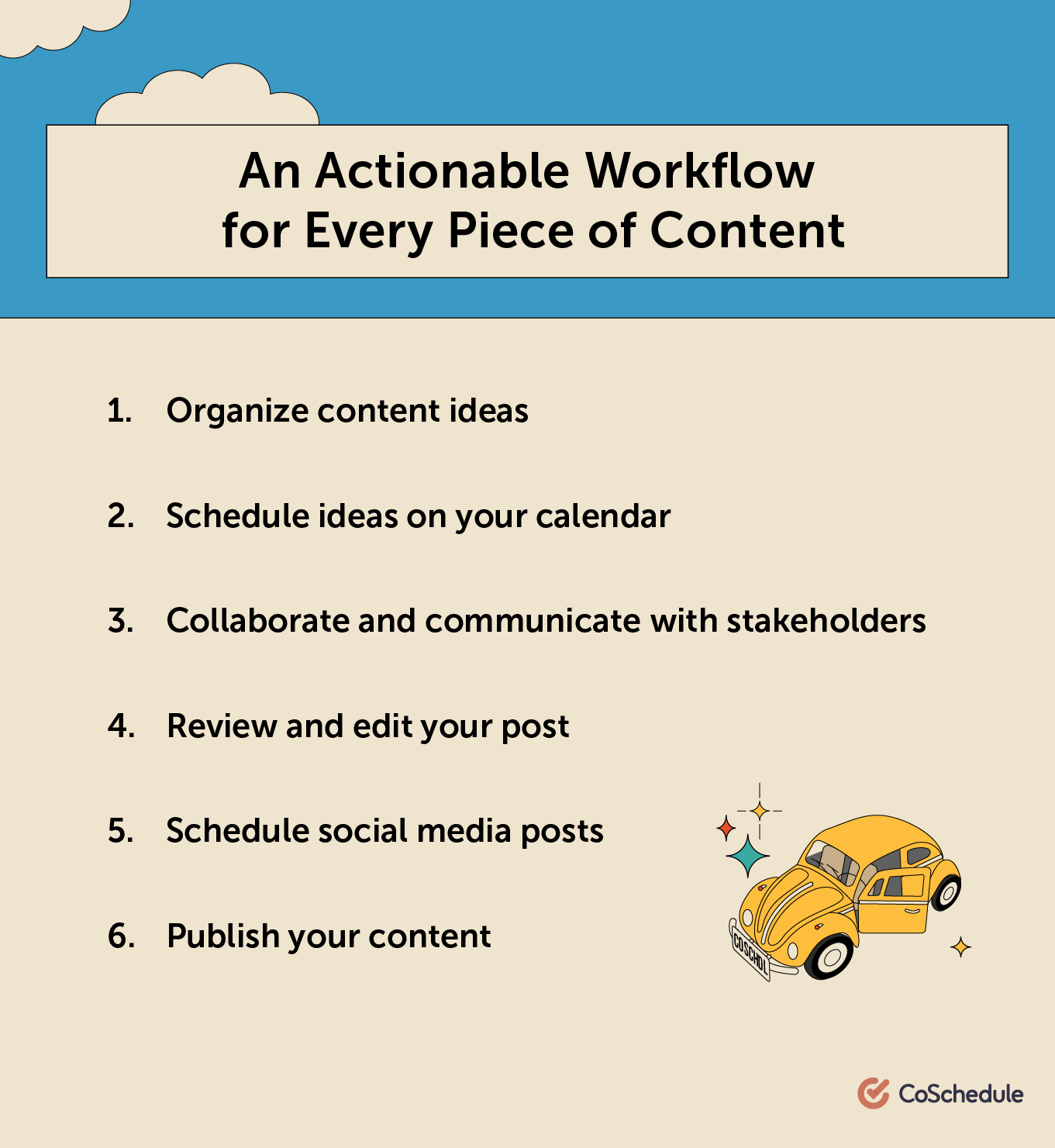 Create an actionable workflow for every piece of content