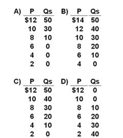 Macroeconomic 113 Test 1