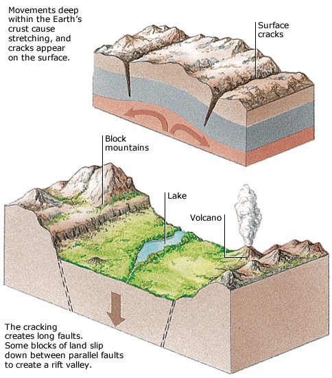 how are volcanoes formed diagram 110v outlet wiring africa - credo reference