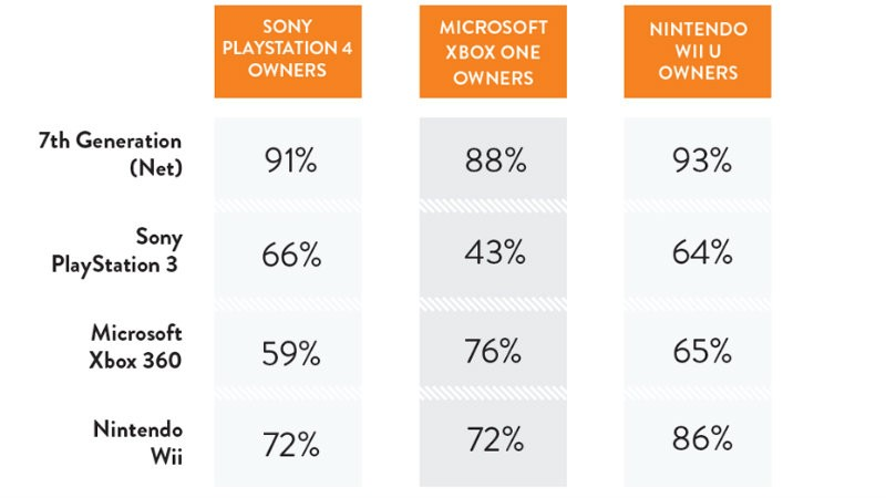 Console lifetime ownership