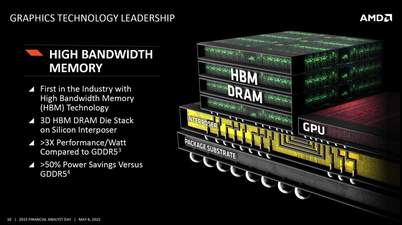 AMD-GCN-HBM-High-Bandwidth-Memory.jpg