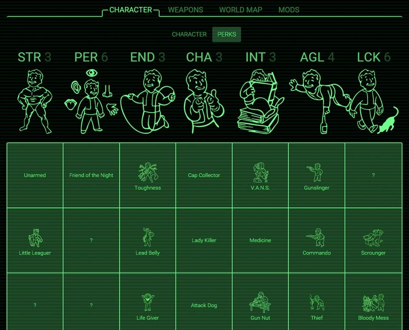Get a jump-start in Fallout 4 now with this perk planner