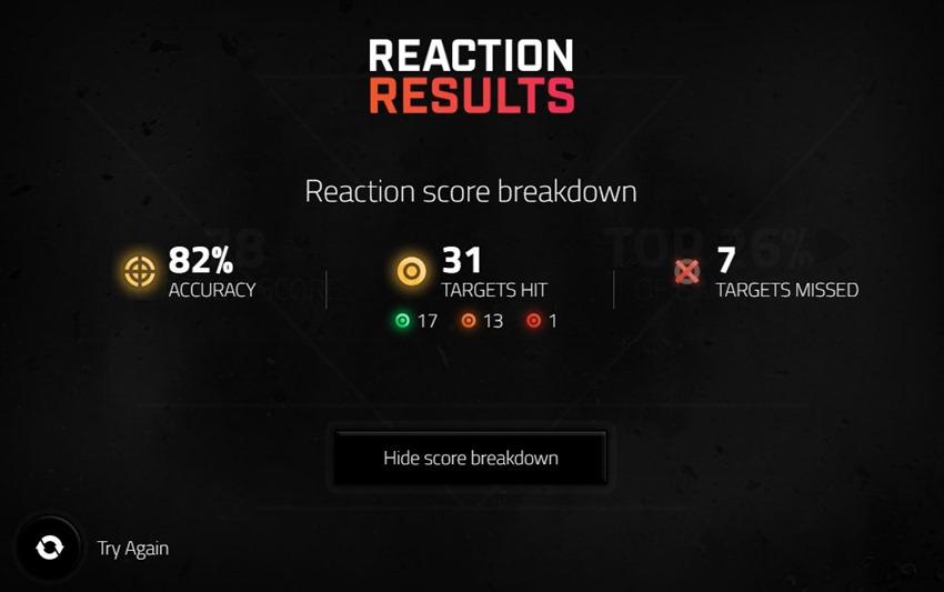 D-Reaction-score
