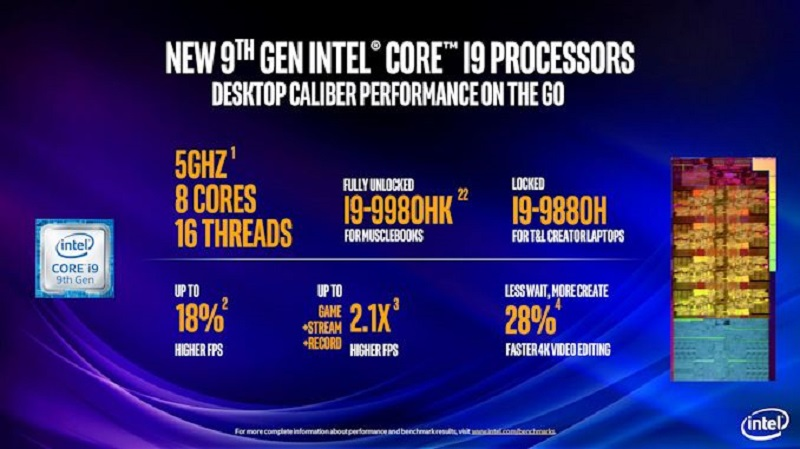 Intel releasing new H series laptop processors that can reach speeds of up to 5GHz 4
